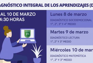 Diagnóstico Integral de los Aprendizajes (DIA)